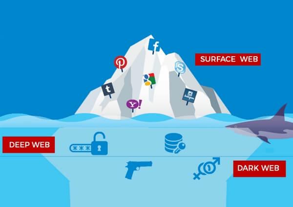 Deep Web und Dark Web - eine Chance für die Personalbeschaffung