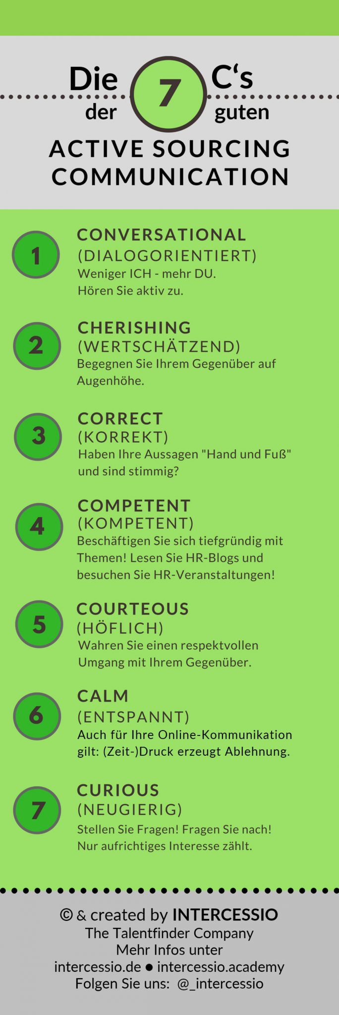 7 C's für effektive Active Sourcing Kommunikation - Infographic by Intercessio