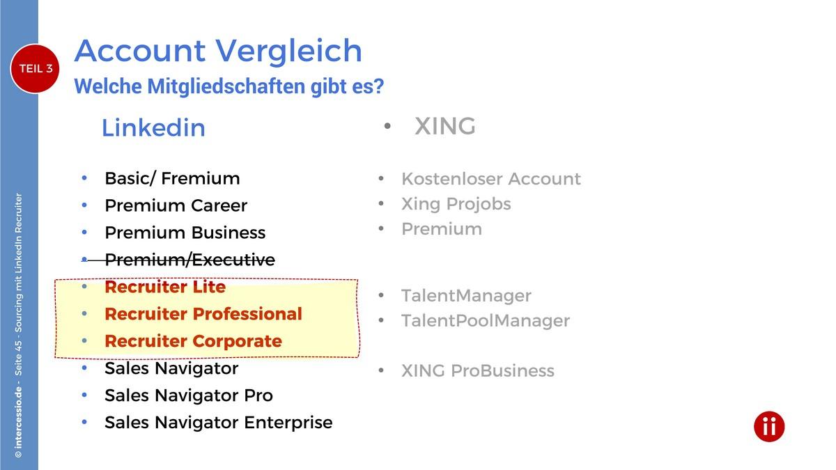 LinkedIn Recruiter - Account Versionen Vergleich