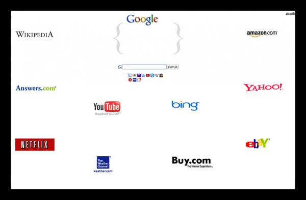 Sourcing Keyword Tools - Mastering Semantische Suche -4