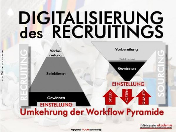 Tech-Talente im Tech-Sourcing 007-Umkehrung der Pyramide - Graphic by Intercessio